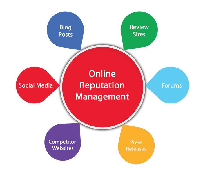 Odstranění negativních zpráv ORM Online Reputation Management